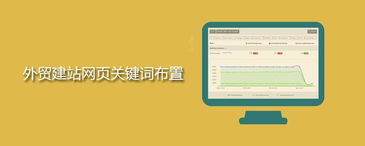 外贸建站网页关键词布置